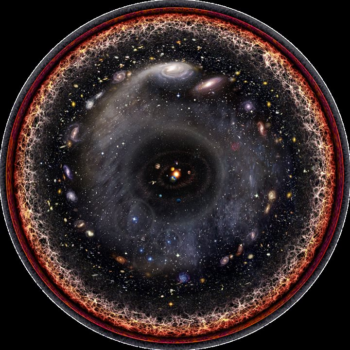 Observable_universe_logarithmic_illustration_small